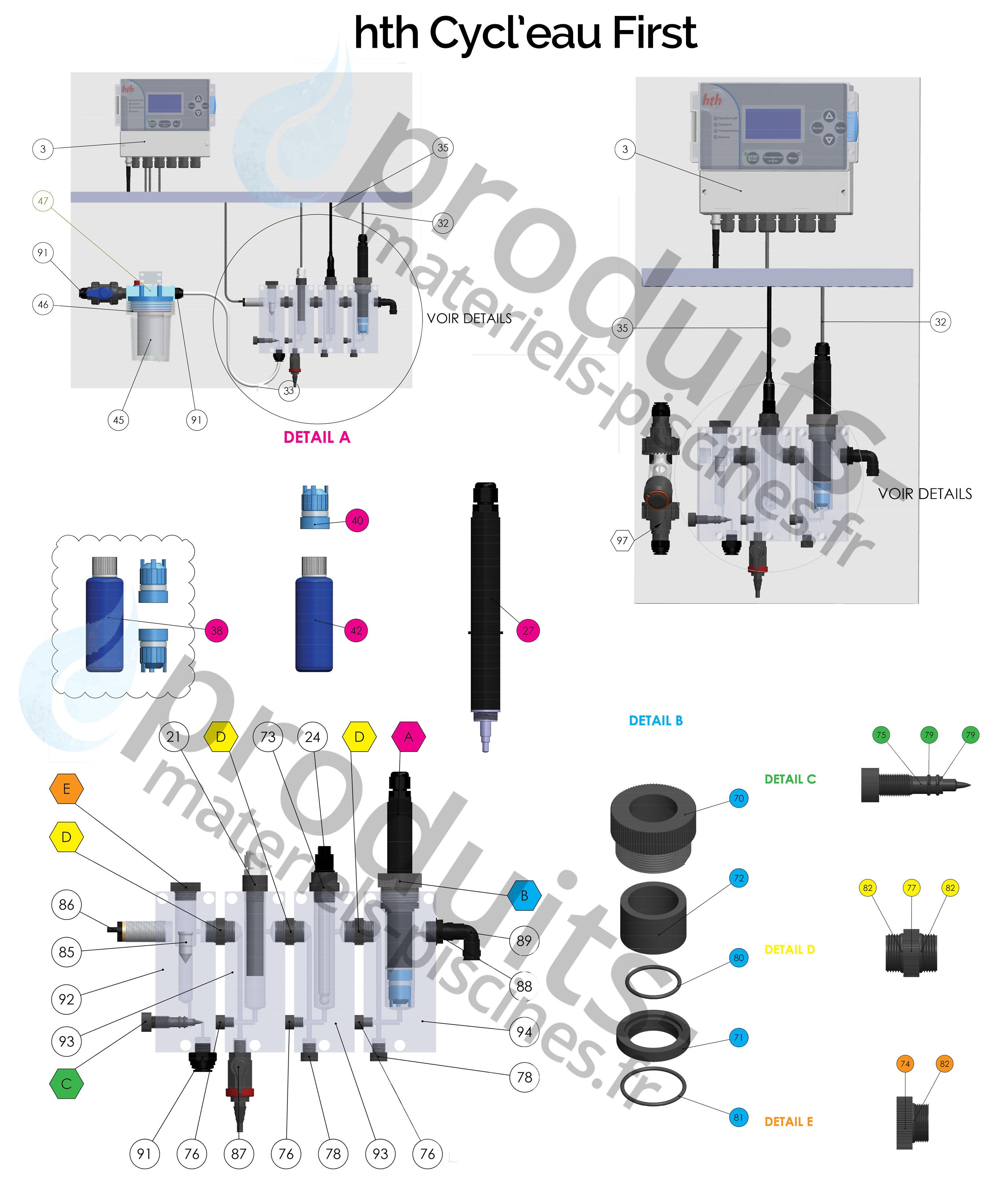 éclatés et pièces détachées régulation hth cycl'eau
